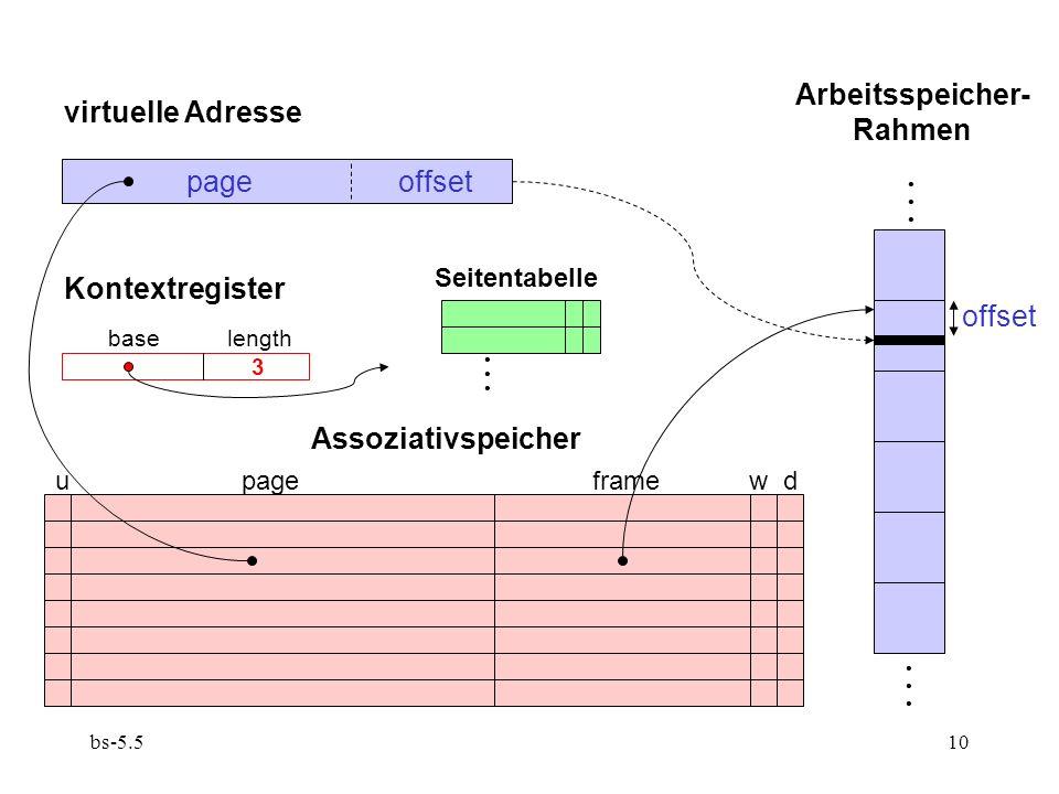 Arbeitsspeicher- Rahmen