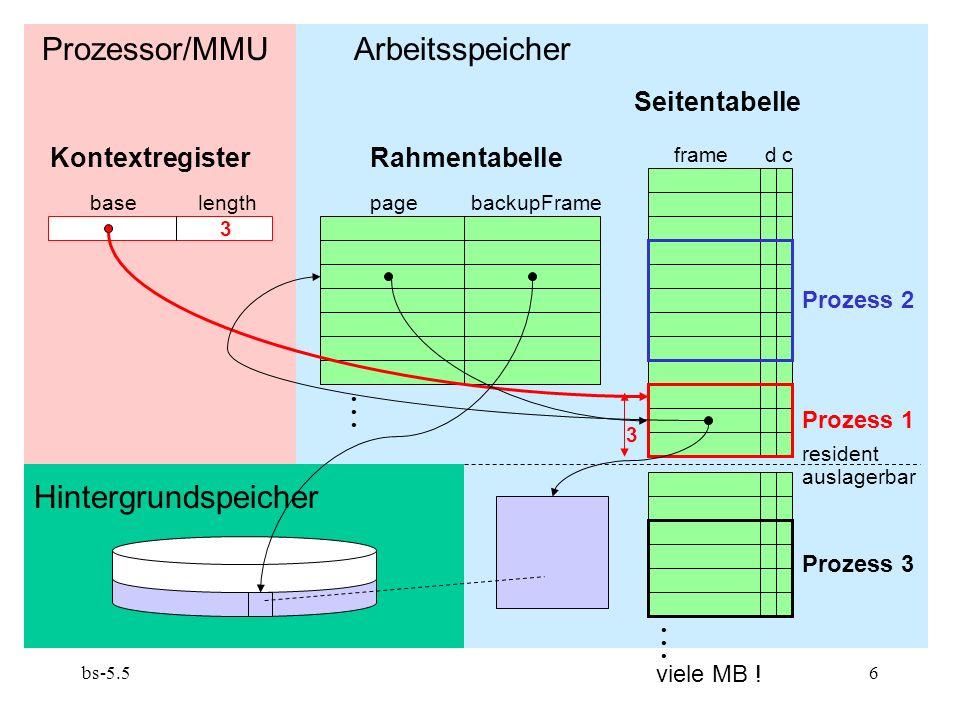 Prozessor/MMU Arbeitsspeicher Hintergrundspeicher Seitentabelle