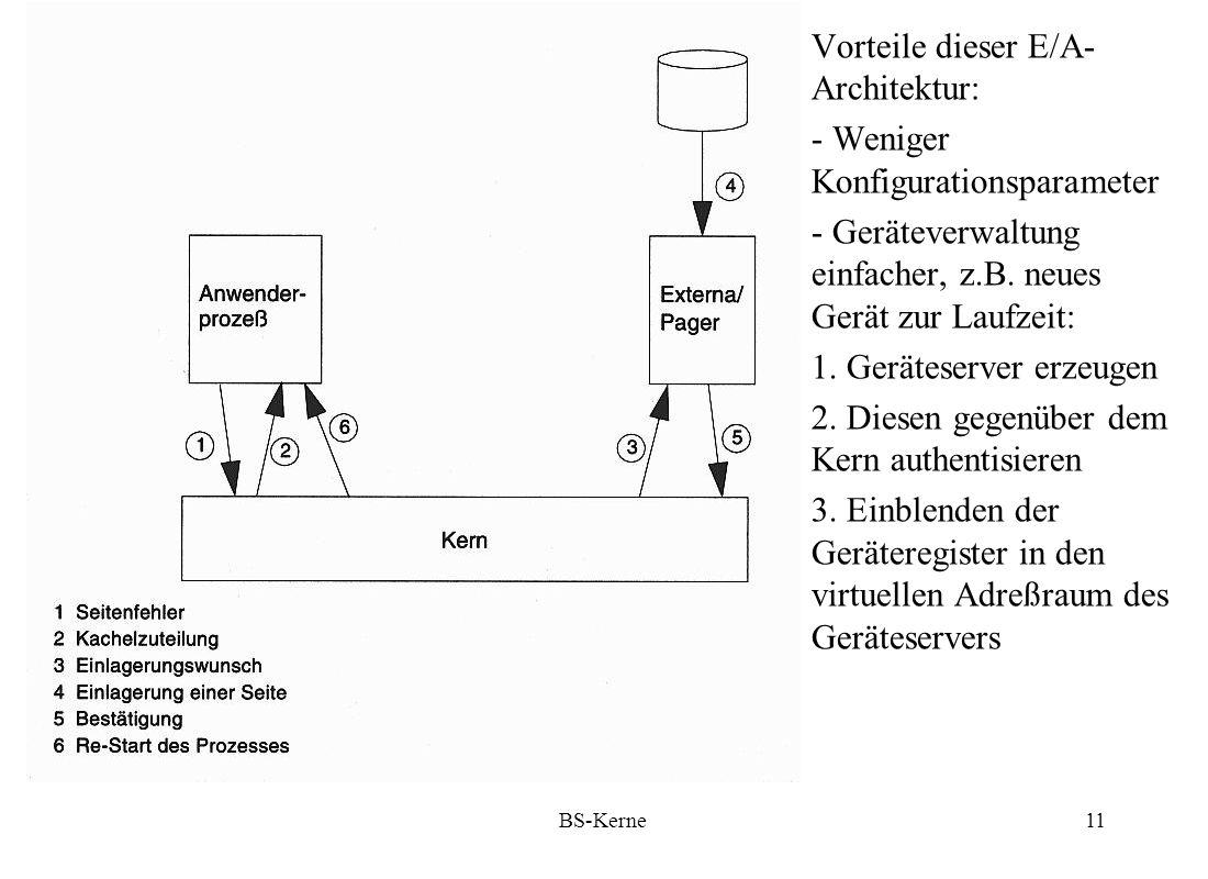 Vorteile dieser E/A-Architektur: - Weniger Konfigurationsparameter