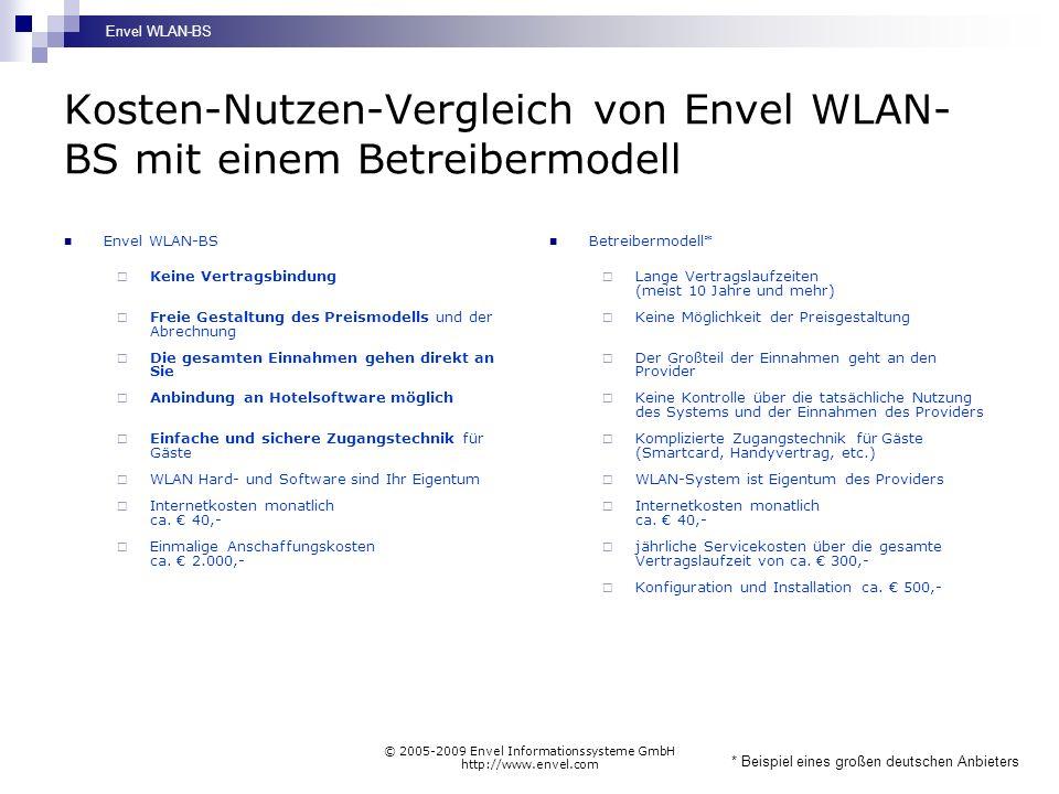 Kosten-Nutzen-Vergleich von Envel WLAN-BS mit einem Betreibermodell