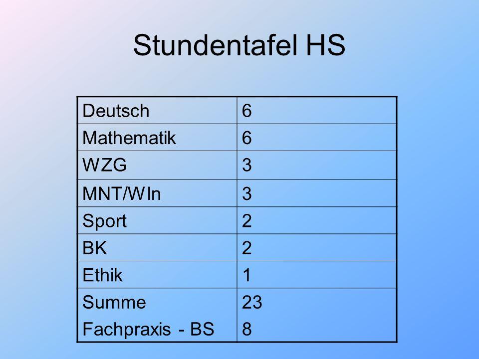 Stundentafel HS Deutsch 6 Mathematik WZG 3 MNT/WIn Sport 2 BK Ethik 1