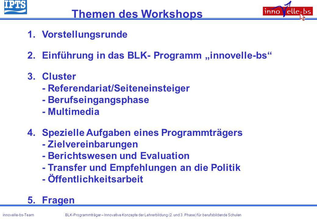 Themen des Workshops Vorstellungsrunde