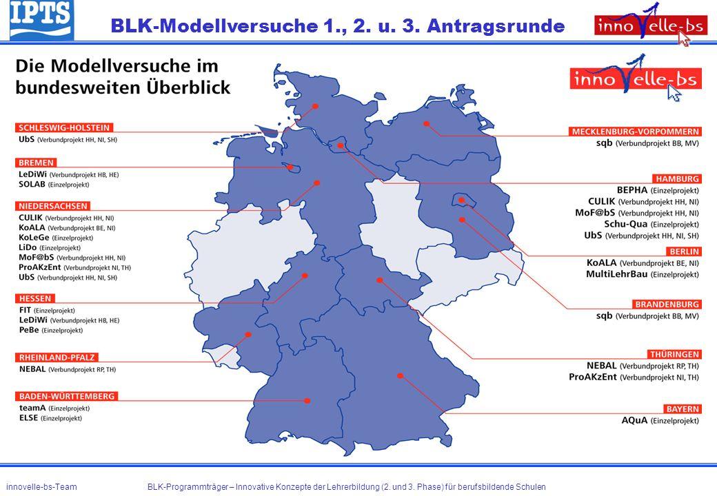 BLK-Modellversuche 1., 2. u. 3. Antragsrunde