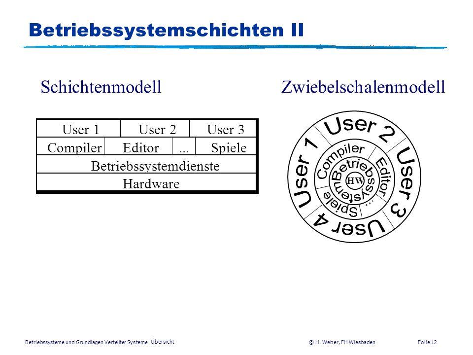 Betriebssystemschichten II