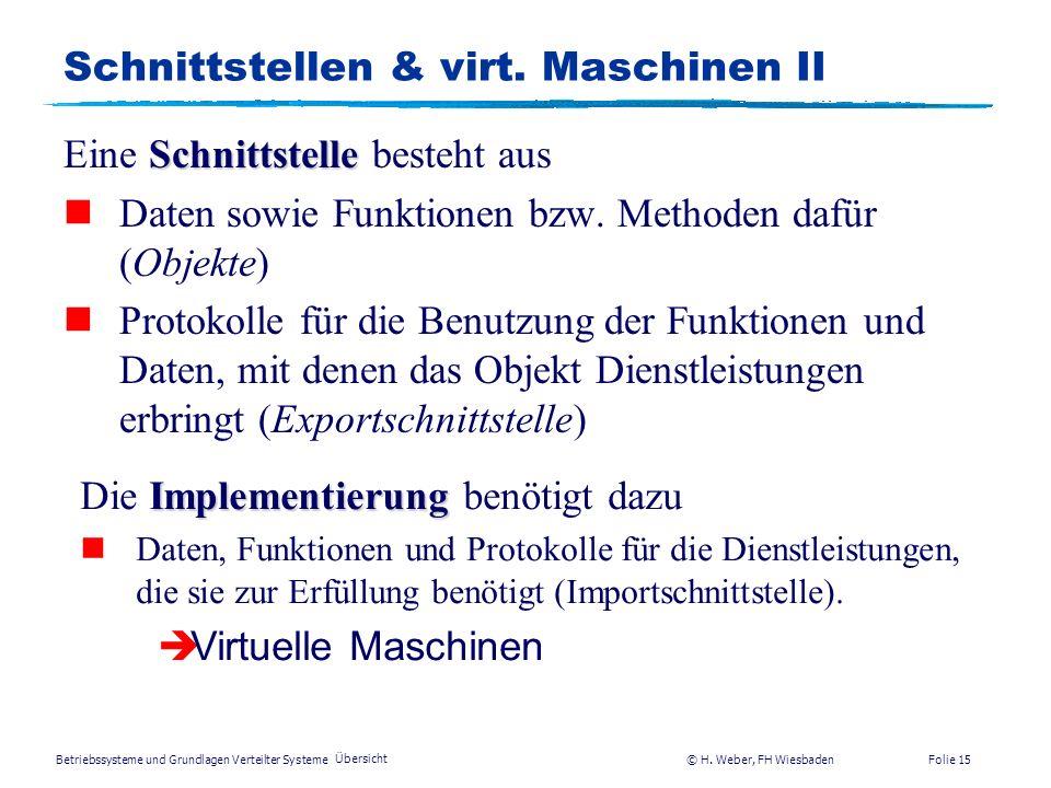 Schnittstellen & virt. Maschinen II
