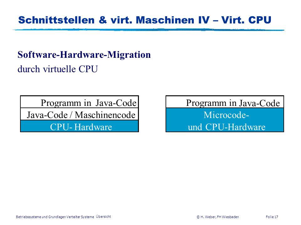 Schnittstellen & virt. Maschinen IV – Virt. CPU