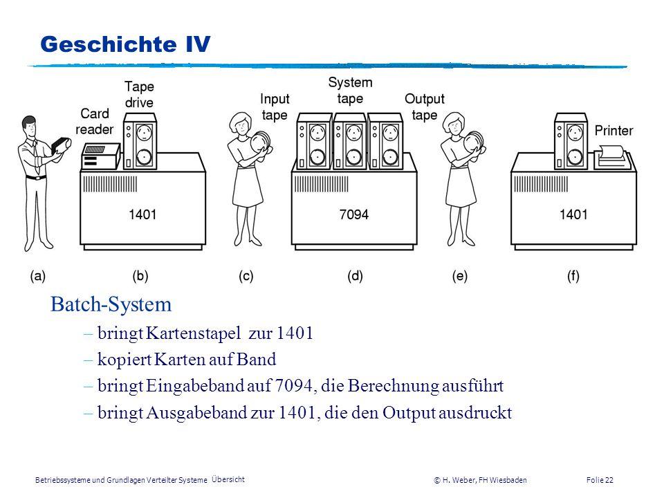 Geschichte IV - Batch-System bringt Kartenstapel zur 1401