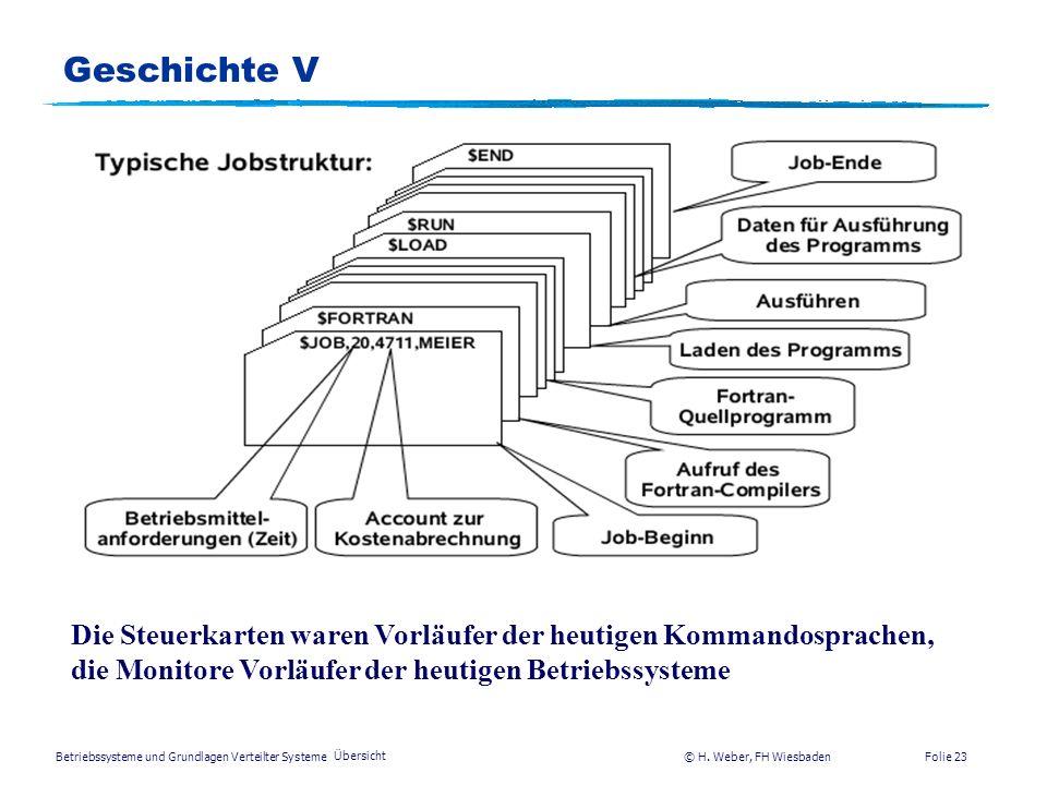 Geschichte V Die Steuerkarten waren Vorläufer der heutigen Kommandosprachen, die Monitore Vorläufer der heutigen Betriebssysteme.