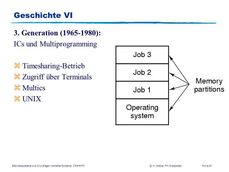 ICs und Multiprogramming Timesharing-Betrieb Zugriff über Terminals