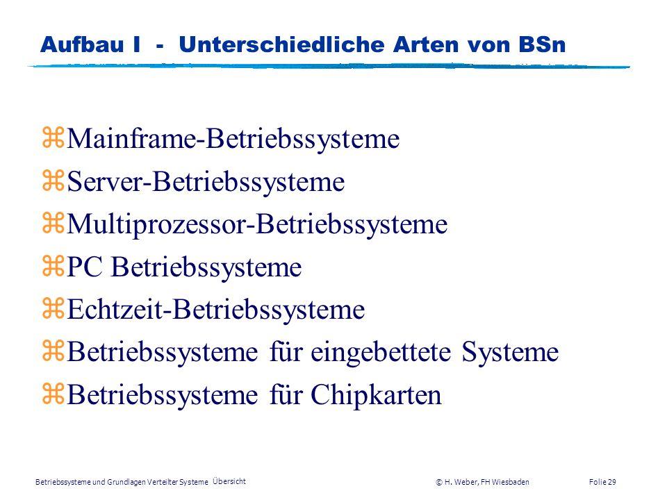 Aufbau I - Unterschiedliche Arten von BSn