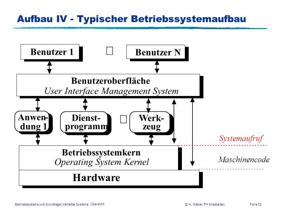 Aufbau IV - Typischer Betriebssystemaufbau