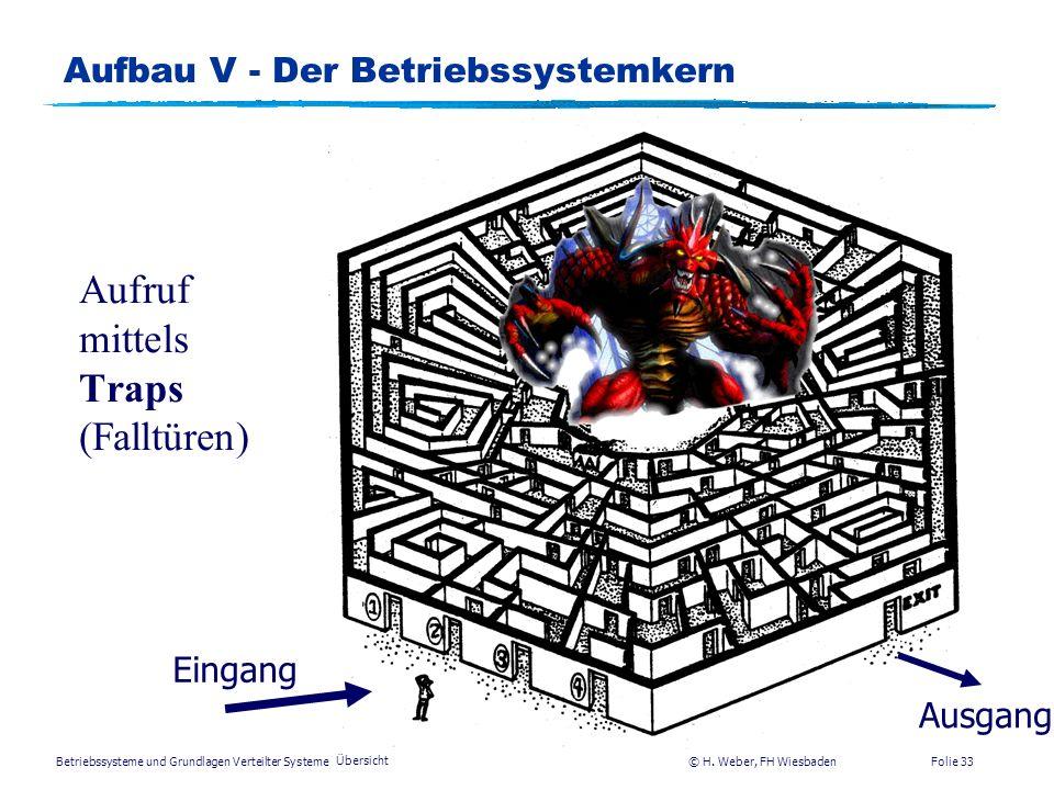 Aufbau V - Der Betriebssystemkern