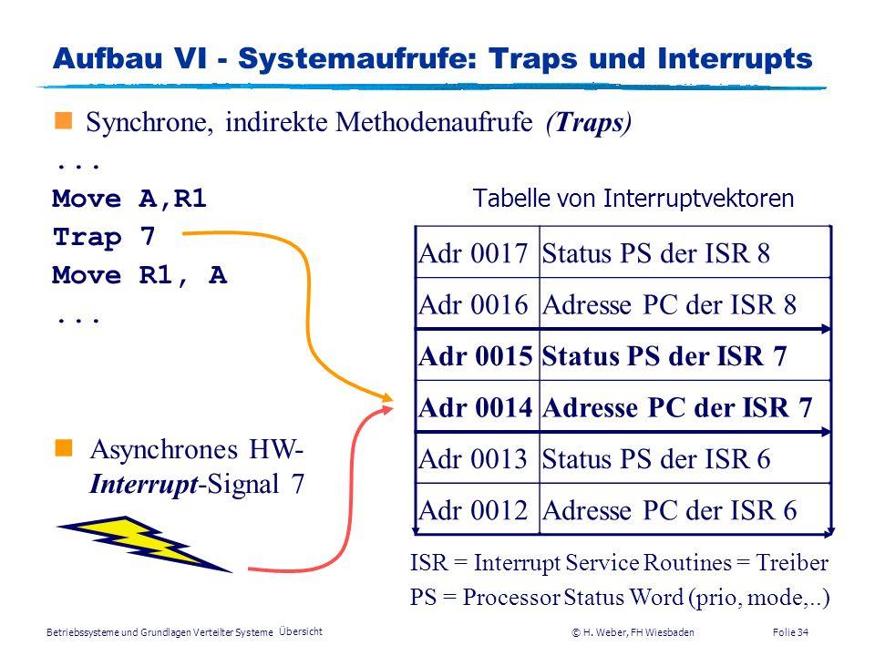 Aufbau VI - Systemaufrufe: Traps und Interrupts