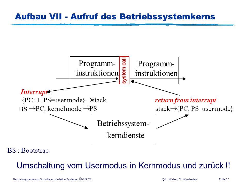 Aufbau VII - Aufruf des Betriebssystemkerns