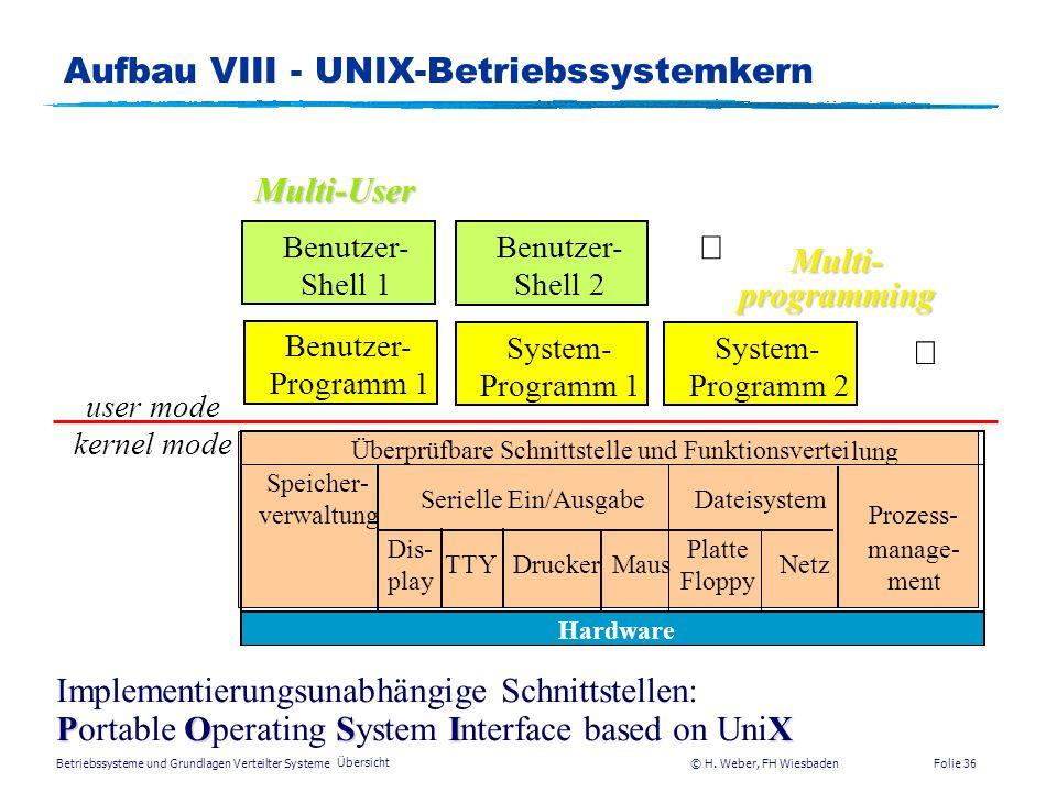 Aufbau VIII - UNIX-Betriebssystemkern