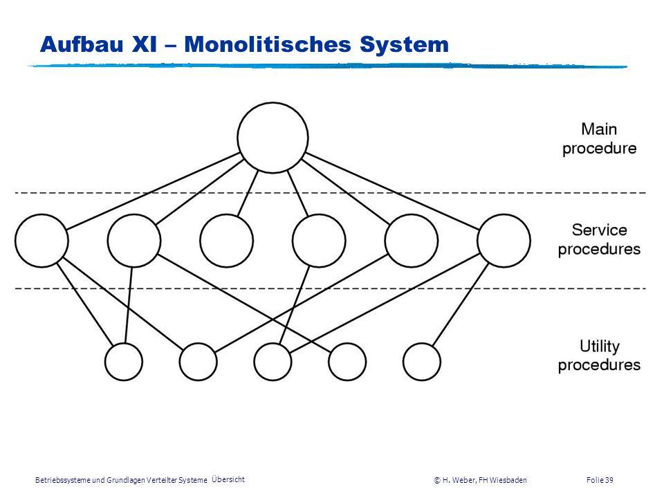 Aufbau XI – Monolitisches System