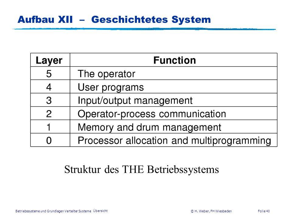 Aufbau XII – Geschichtetes System