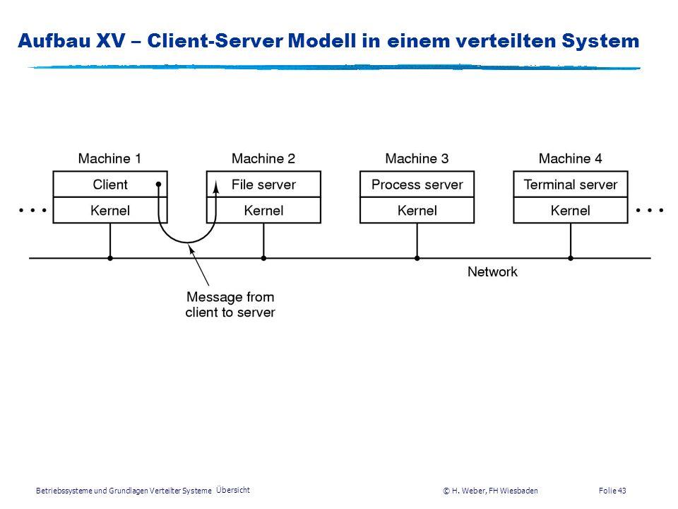 Aufbau XV – Client-Server Modell in einem verteilten System