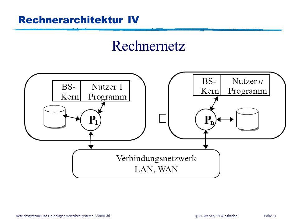 Rechnerarchitektur IV