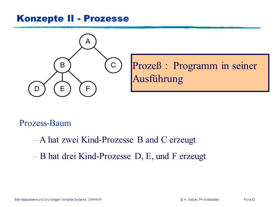 Prozeß : Programm in seiner Ausführung
