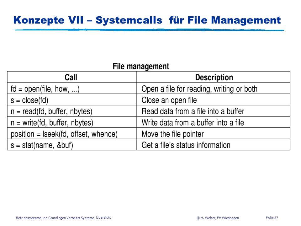 Konzepte VII – Systemcalls für File Management