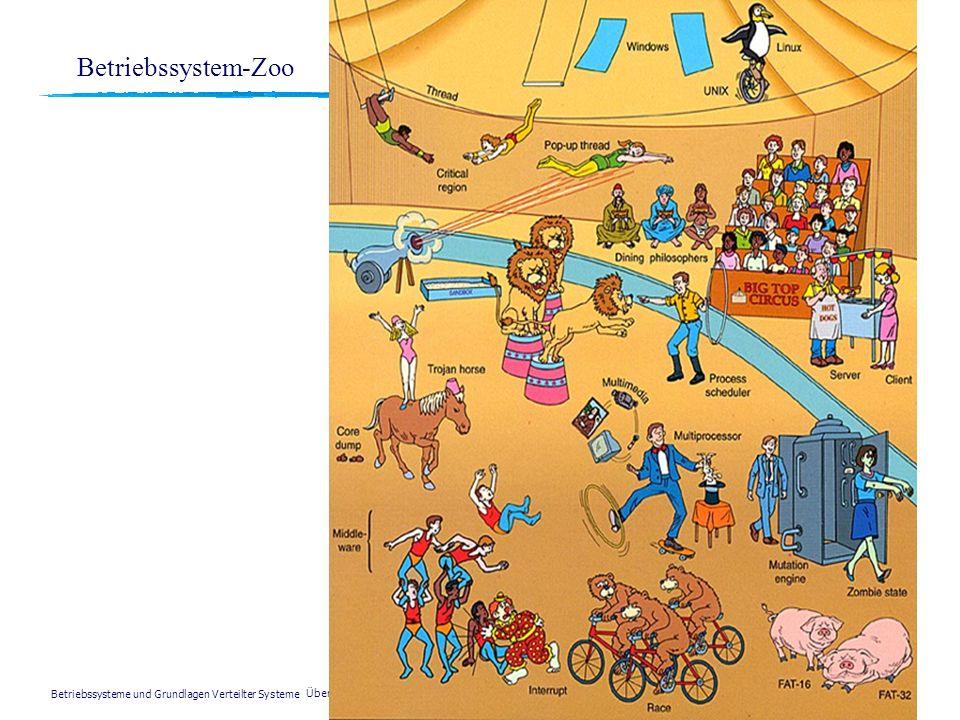 Betriebssystem-Zoo Übersicht