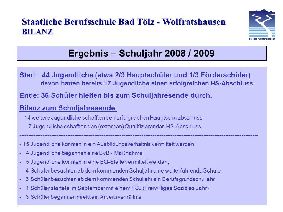 Ergebnis – Schuljahr 2008 / 2009 BILANZ