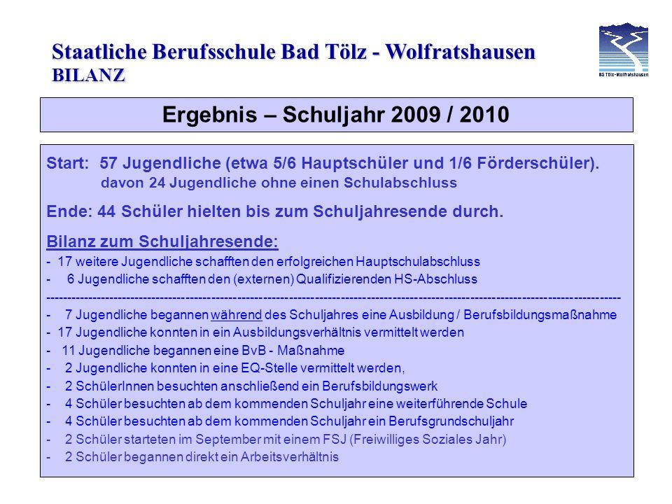 Ergebnis – Schuljahr 2009 / 2010 BILANZ