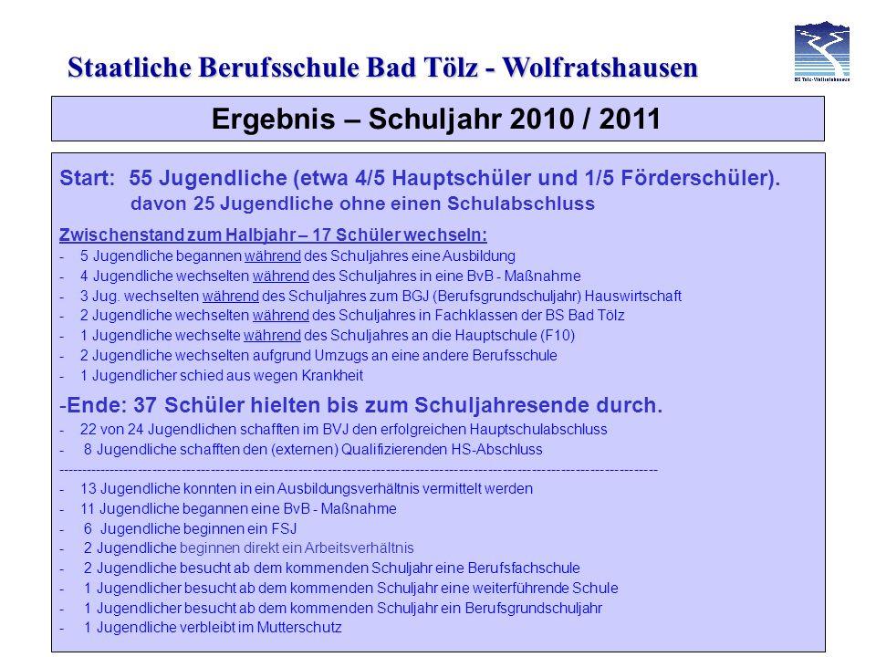 Ergebnis – Schuljahr 2010 / 2011 Start: 55 Jugendliche (etwa 4/5 Hauptschüler und 1/5 Förderschüler).