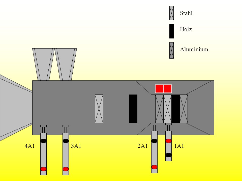 Stahl Holz Aluminium 4A1 3A1 2A1 1A1