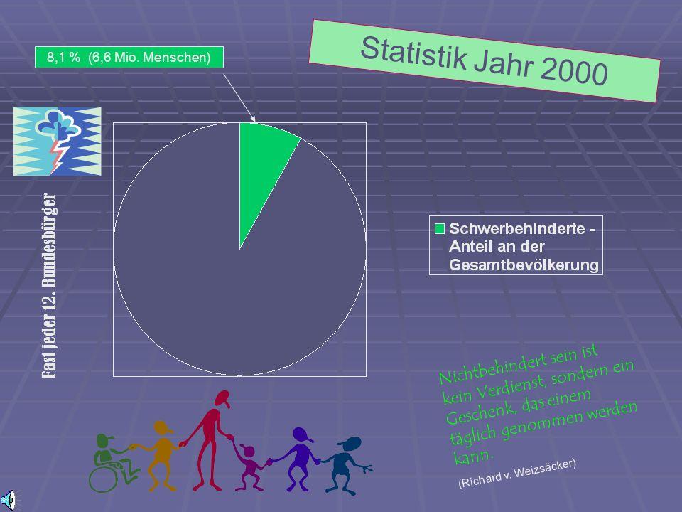Statistik Jahr 2000 Fast jeder 12. Bundesbürger