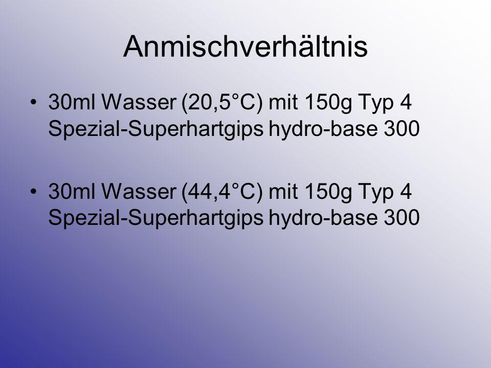 Anmischverhältnis30ml Wasser (20,5°C) mit 150g Typ 4 Spezial-Superhartgips hydro-base 300.