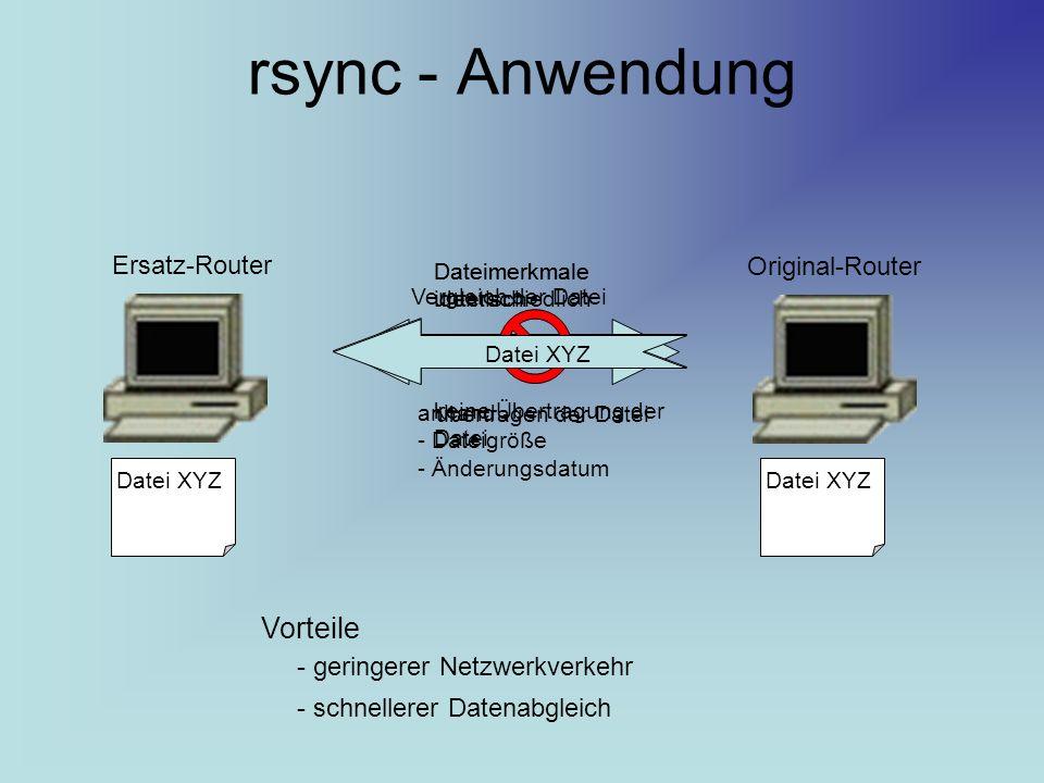 rsync - Anwendung Vorteile Ersatz-Router Original-Router