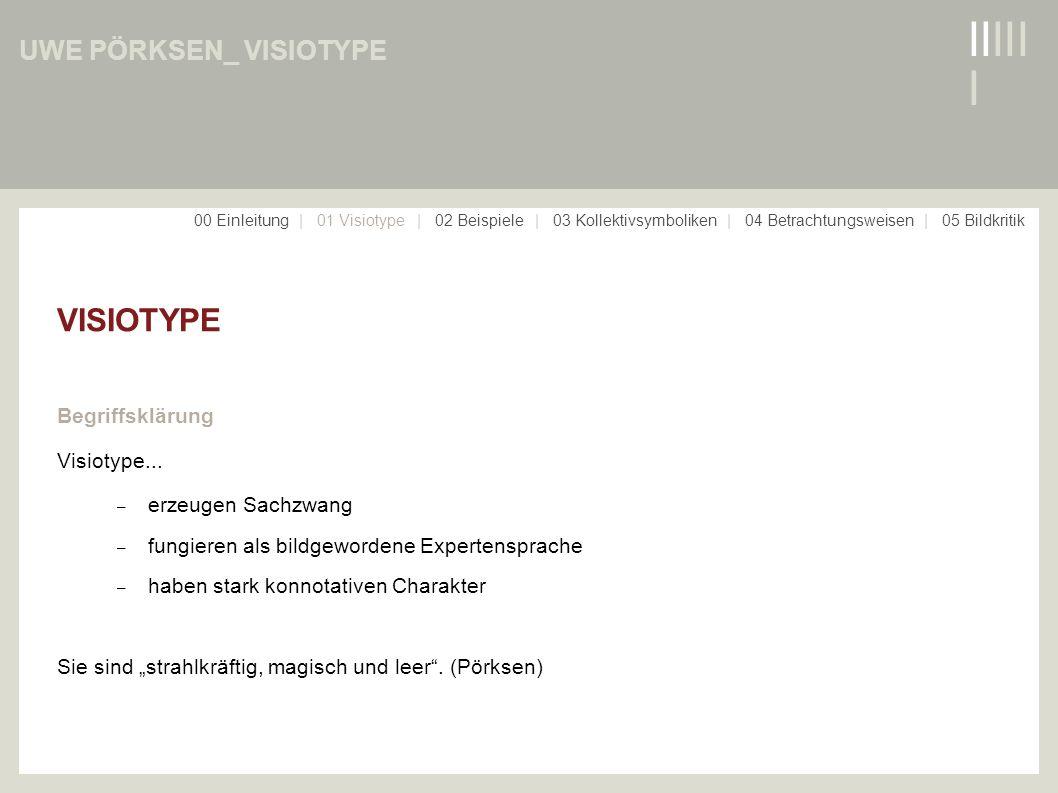 IIIIII VISIOTYPE UWE PÖRKSEN_ VISIOTYPE Begriffsklärung Visiotype...