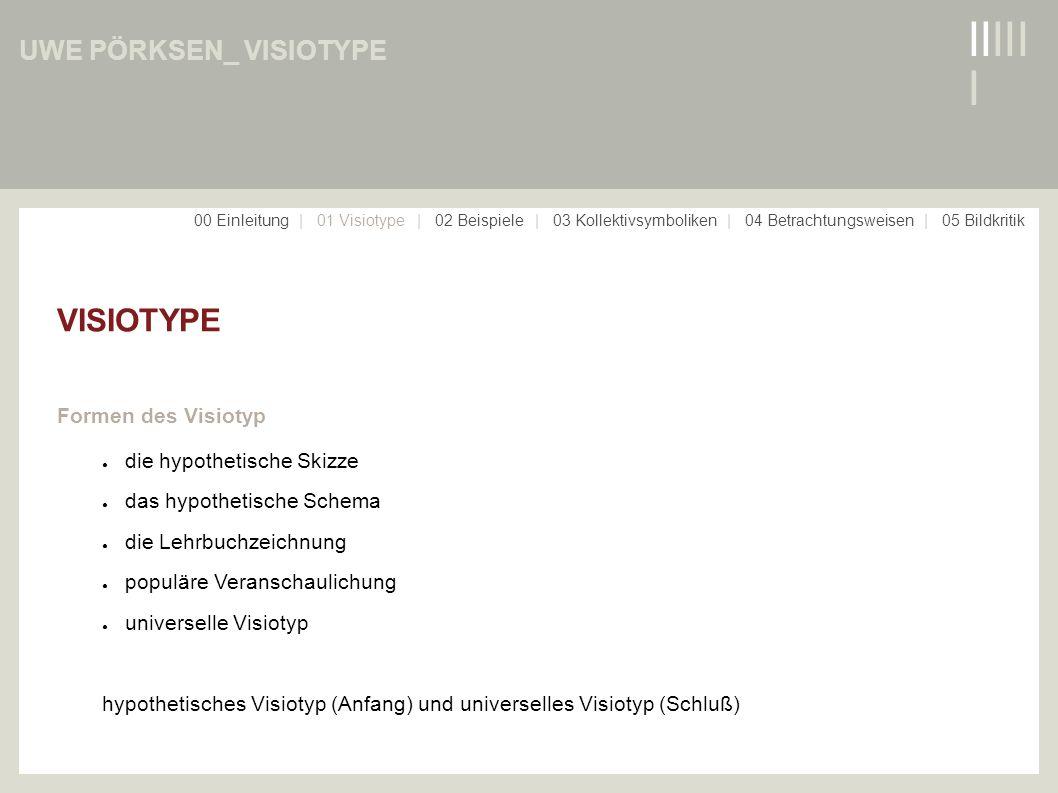 IIIIII VISIOTYPE UWE PÖRKSEN_ VISIOTYPE Formen des Visiotyp