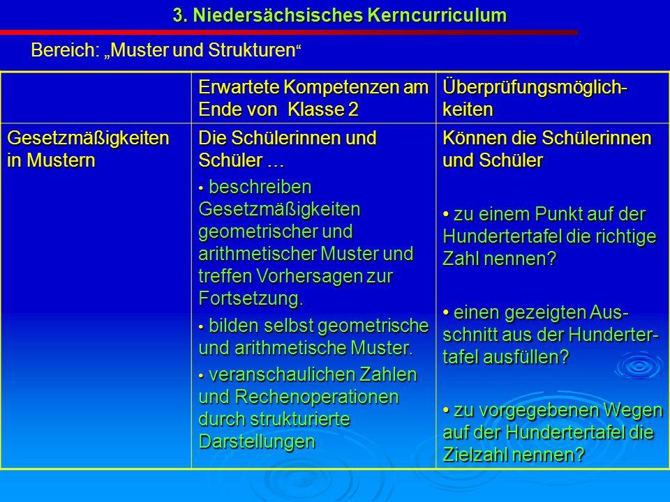 3. Niedersächsisches Kerncurriculum