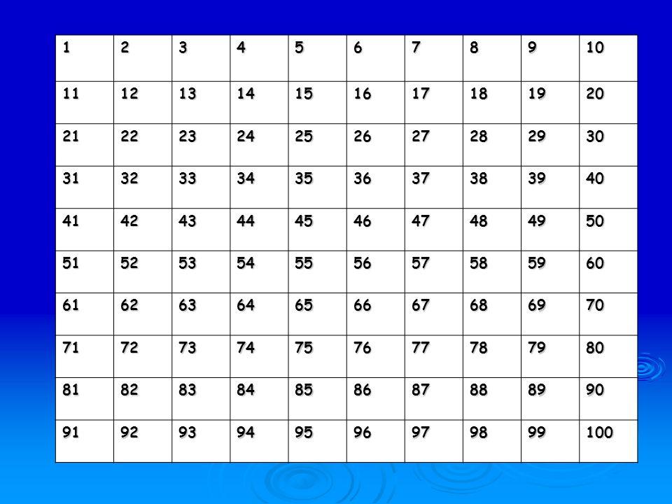 12. 3. 4. 5. 6. 7. 8. 9. 10. 11. 12. 13. 14. 15. 16. 17. 18. 19. 20. 21. 22. 23. 24. 25. 26. 27. 28.