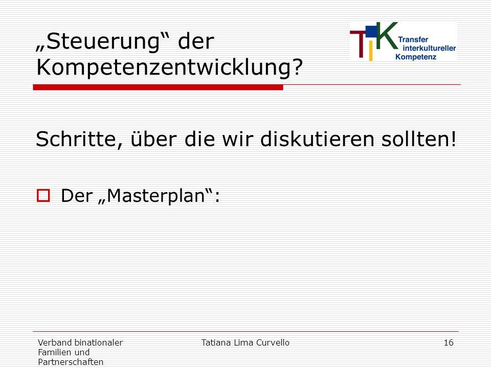 """""""Steuerung der Kompetenzentwicklung"""