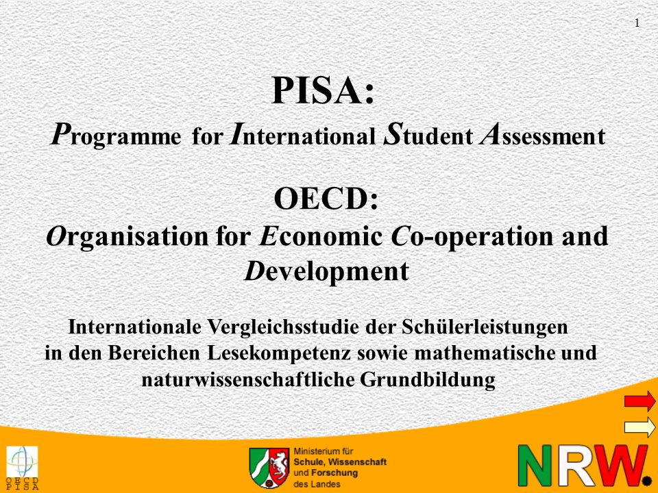 PISA Titelfolie PISA: Programme for International Student Assessment