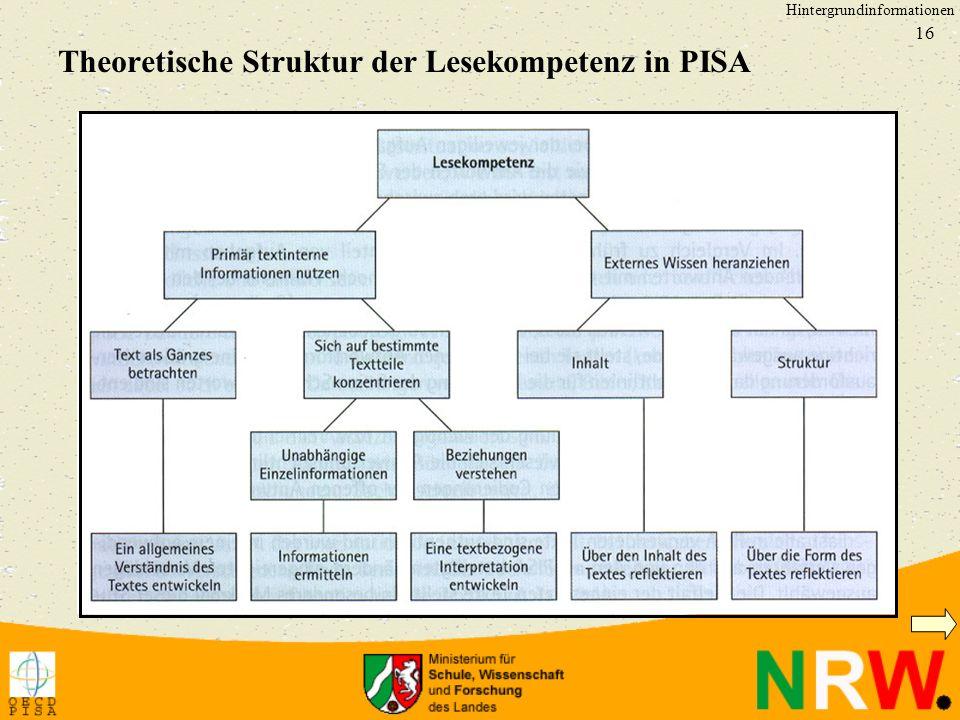 Theoretische Struktur der Lesekompetenz in PISA