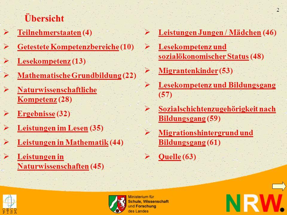 Übersicht Teilnehmerstaaten (4) Getestete Kompetenzbereiche (10)