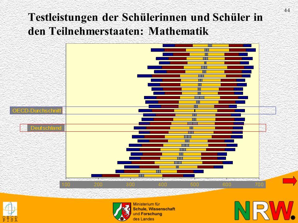 Testleistungen der Schülerinnen und Schüler in den Teilnehmerstaaten: Mathematik