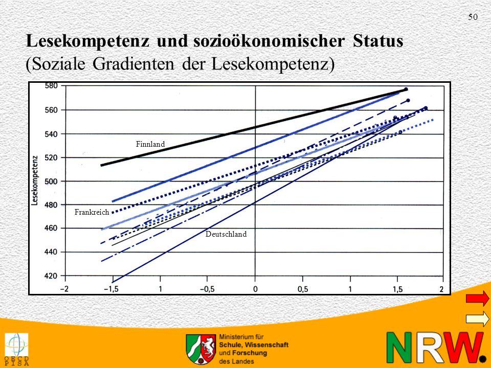 Lesekompetenz und sozioökonomischer Status (Soziale Gradienten der Lesekompetenz)