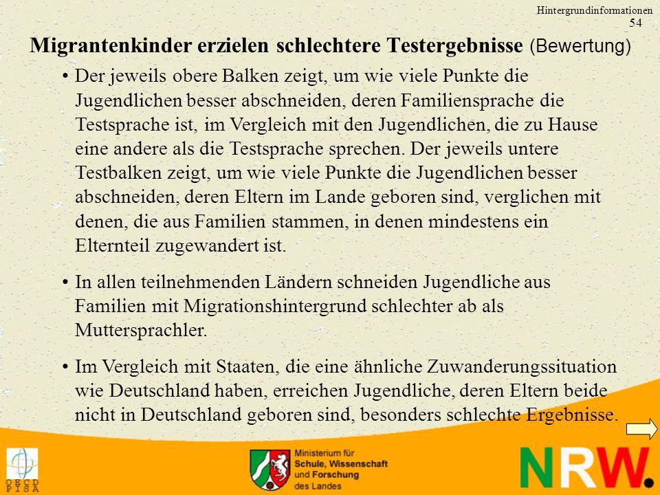 Migrantenkinder erzielen schlechtere Testergebnisse (Bewertung)