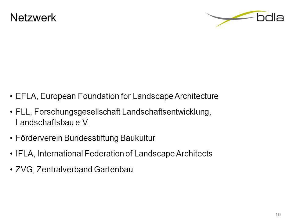 Netzwerk EFLA, European Foundation for Landscape Architecture