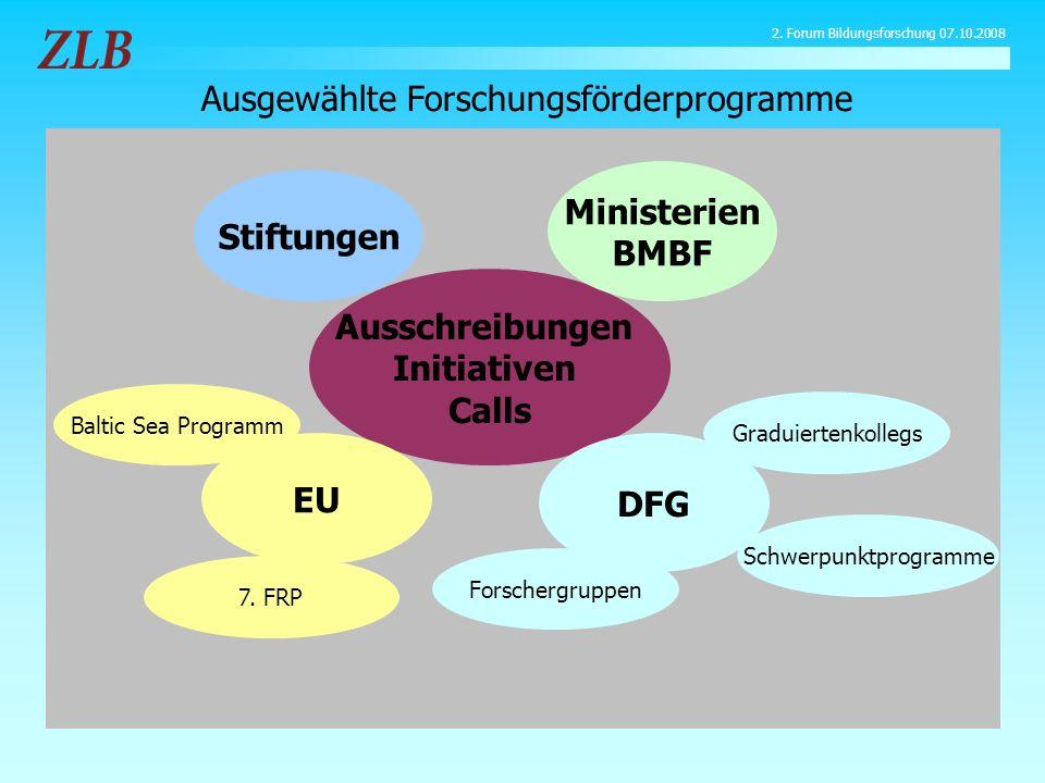 Ministerien BMBF Stiftungen Ausschreibungen Initiativen Calls EU DFG