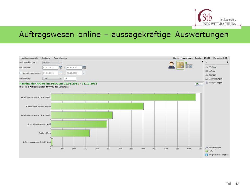 Auftragswesen online – aussagekräftige Auswertungen