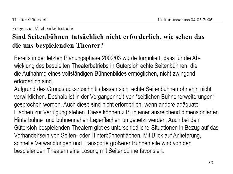 Theater Gütersloh Kulturausschuss 04. 05. 2006