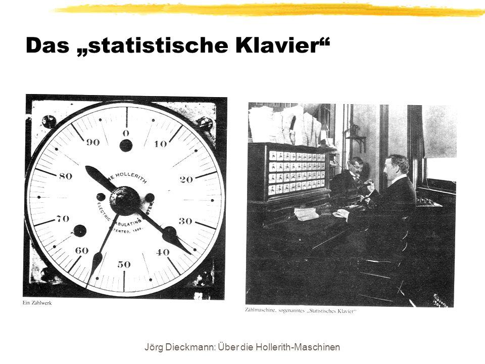"""Das """"statistische Klavier"""