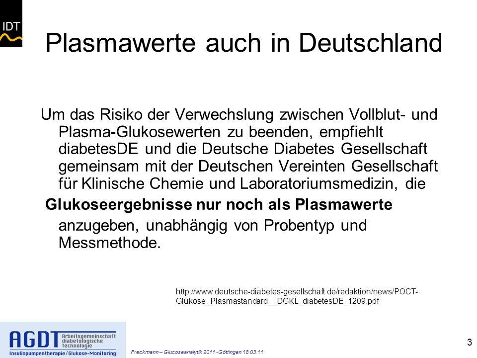 Plasmawerte auch in Deutschland